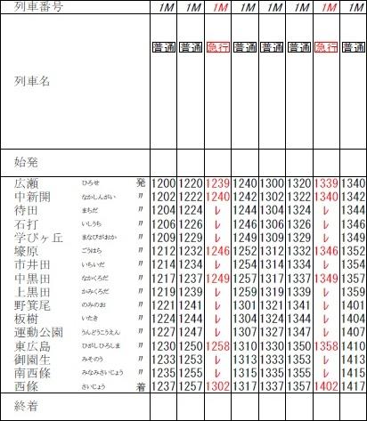 表 呉線 時刻 広島→呉(呉線)|時刻表|ジョルダン
